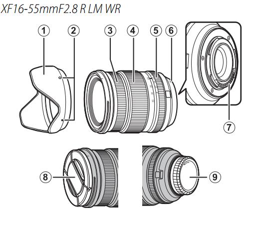cấu tạo ống kính fuji 16-55mm f/2.8