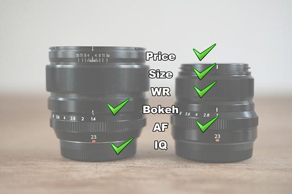 fujifilm XF 23mm F/1.4 và Fujifilm XF 23mm F2
